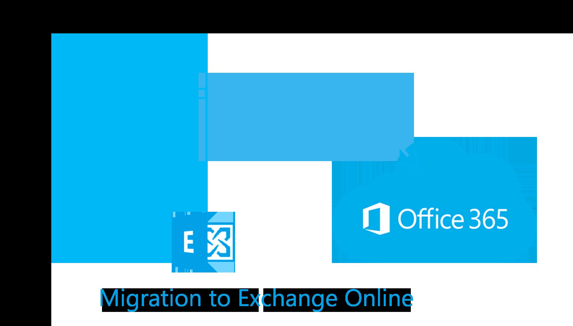 Exchange Online Archives Defacto